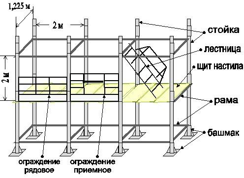 Помост своими руками чертежи - VE-graphics.ru